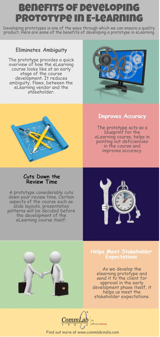 Benefits of Using a Prototype in E-learning Development- An Infographic