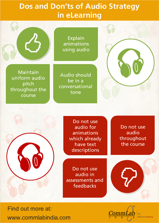 Dos and Don'ts of Using Audio in E-learning - An Infographic