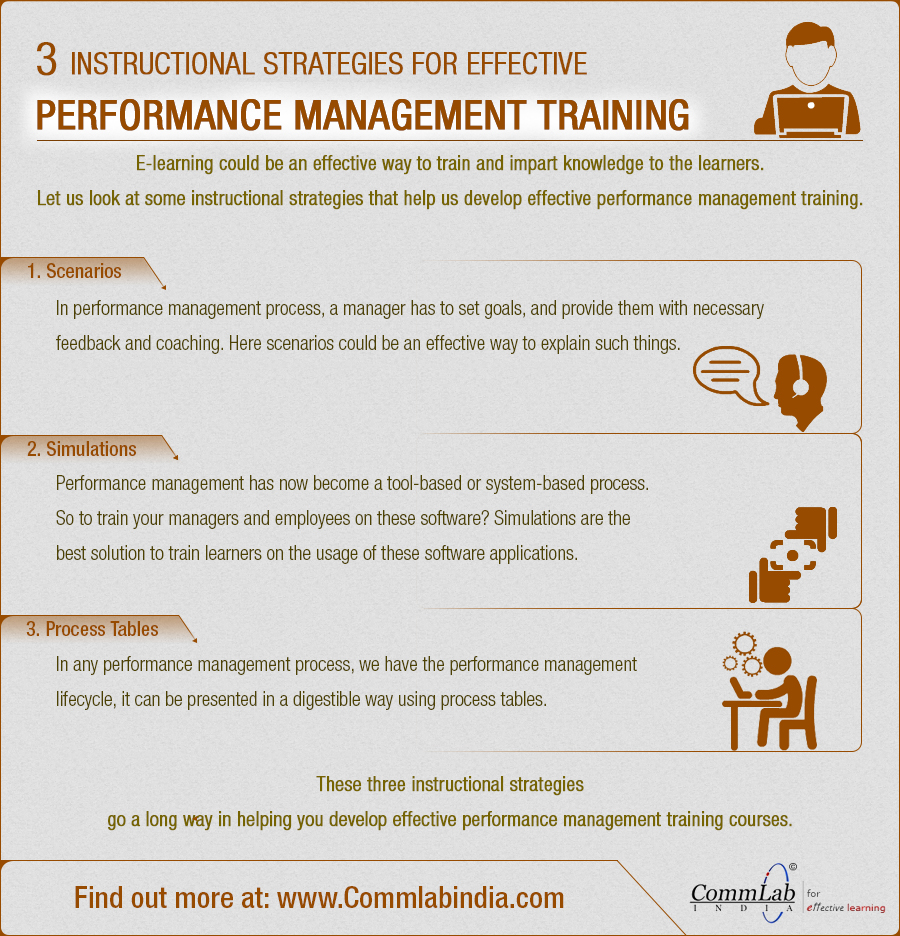 3 Strategies for Effective Performance Management Training – An Infographic