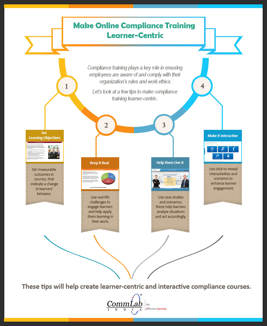 Make Online Compliance Training Learner-Centric [Infographic]