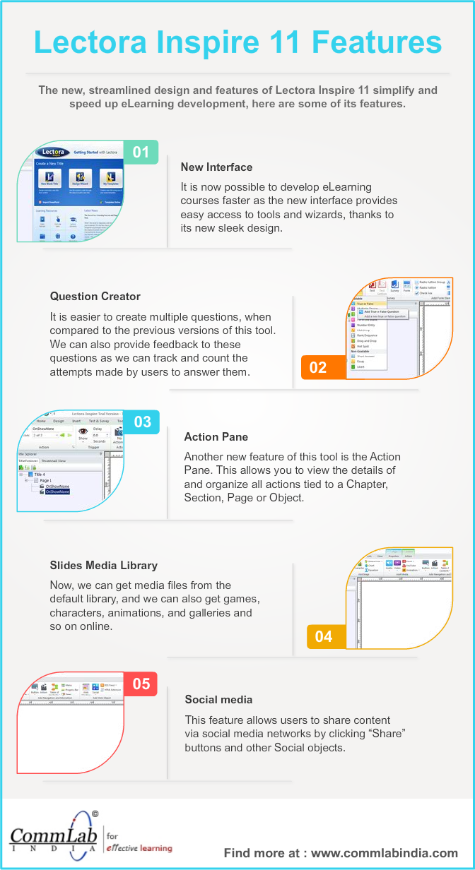 Very Useful Features of Lectora Inspire 11 – An Infographic