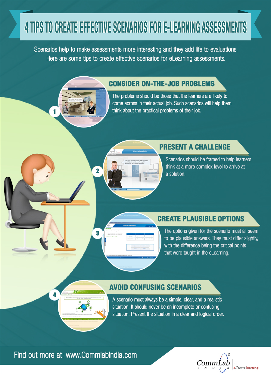 4 Tips to Create Effective Scenarios for E-learning Assessments - An Infographic