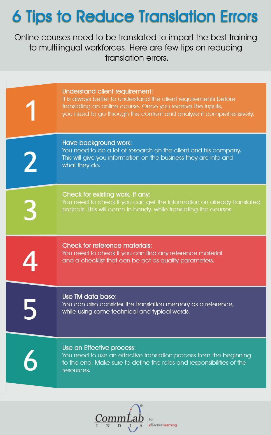 6 Tips to Reduce Translation Errors -  An Infographic