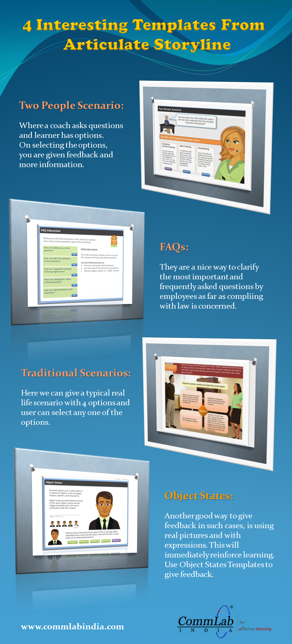 Articulate Storyline - 4 Amazing Templates – An Infographic