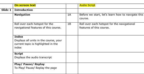 Translation templates