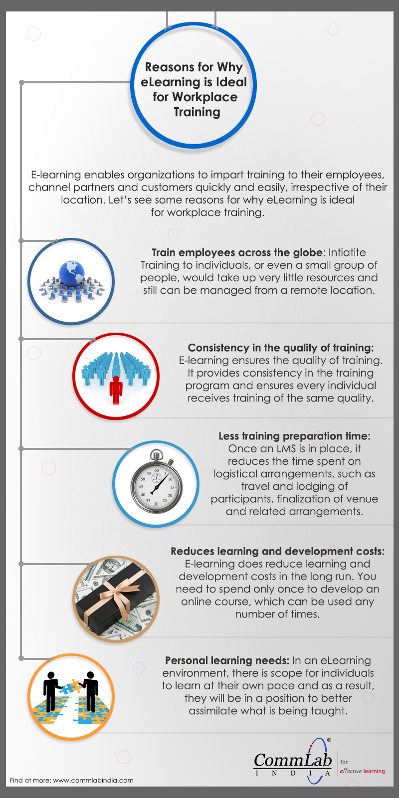 Why is E-learning Ideal to Train Your Workforce? – An Infographic