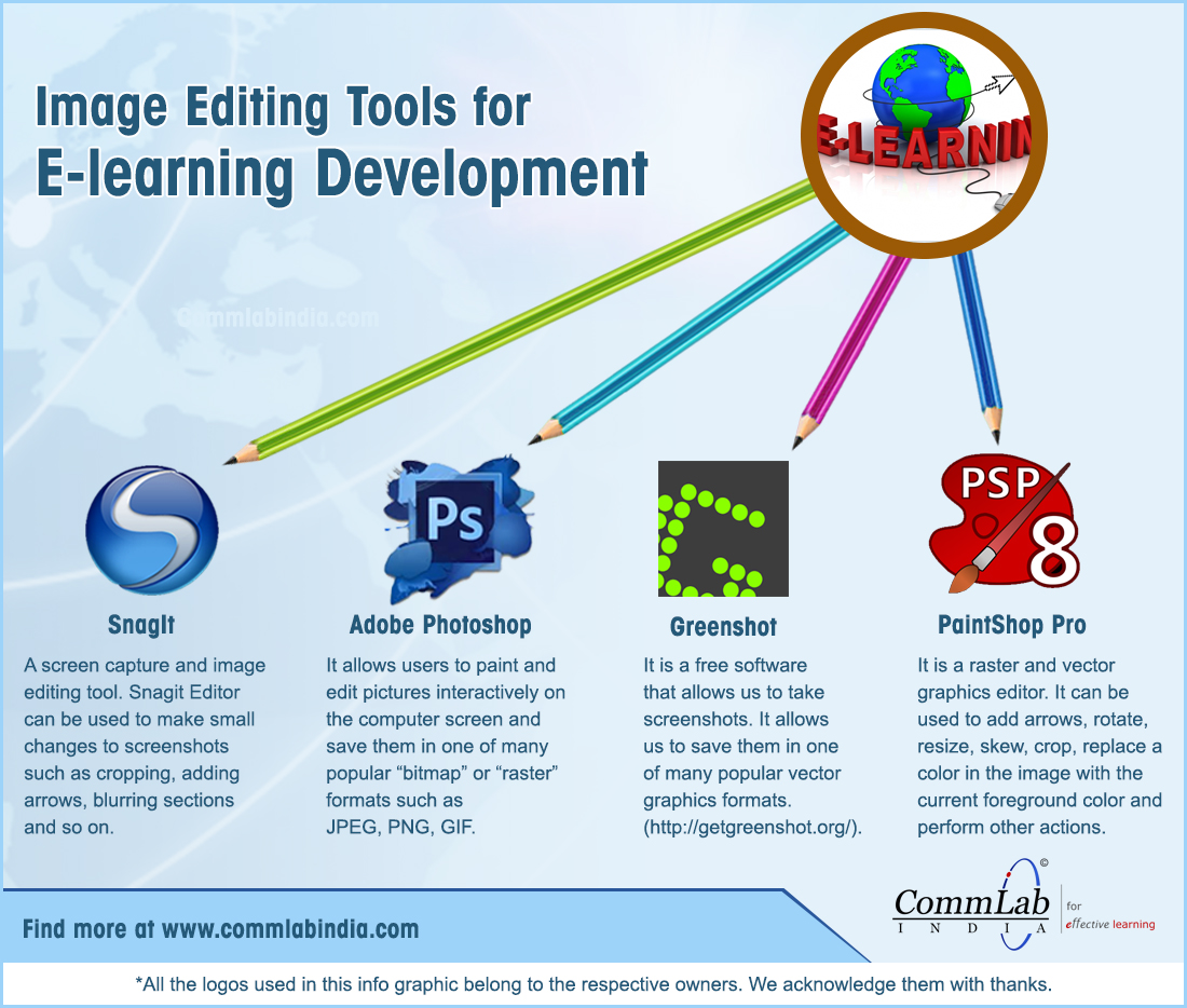 Image Editing Tools for E-learning Development - An Infographic