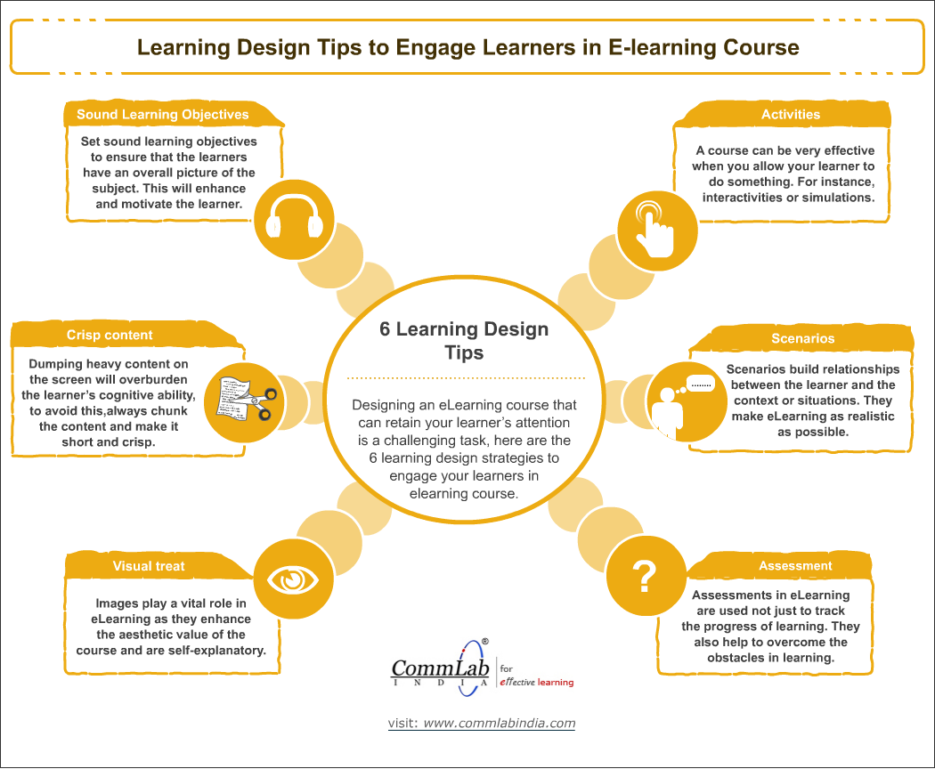 6 Proven Tips to Engage the Online Learner – An Infographic