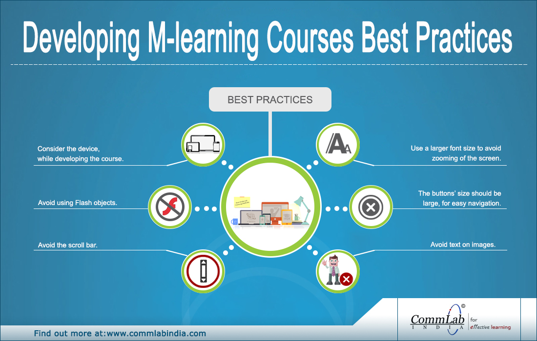 Best Practices for Developing M-learning Courses - An Infographic