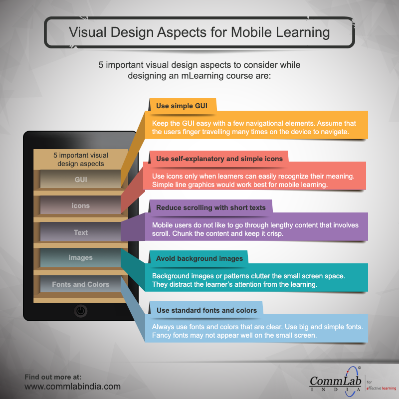 5 Tips to Get the Visual Design of Your M-learning Course Right- An Infographic