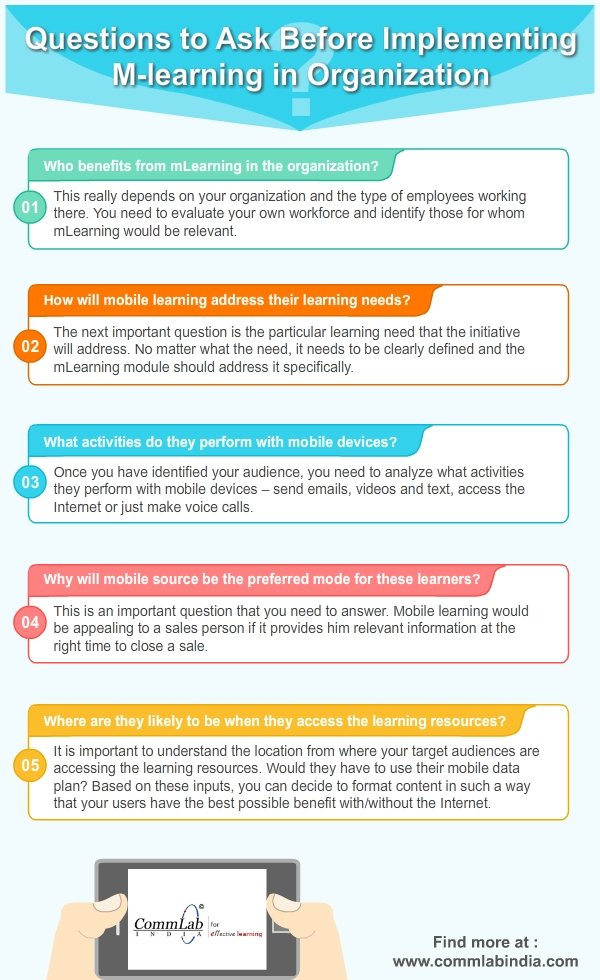 Questions to Ask Before Implementing M-learning in Your Organization- An Infographic