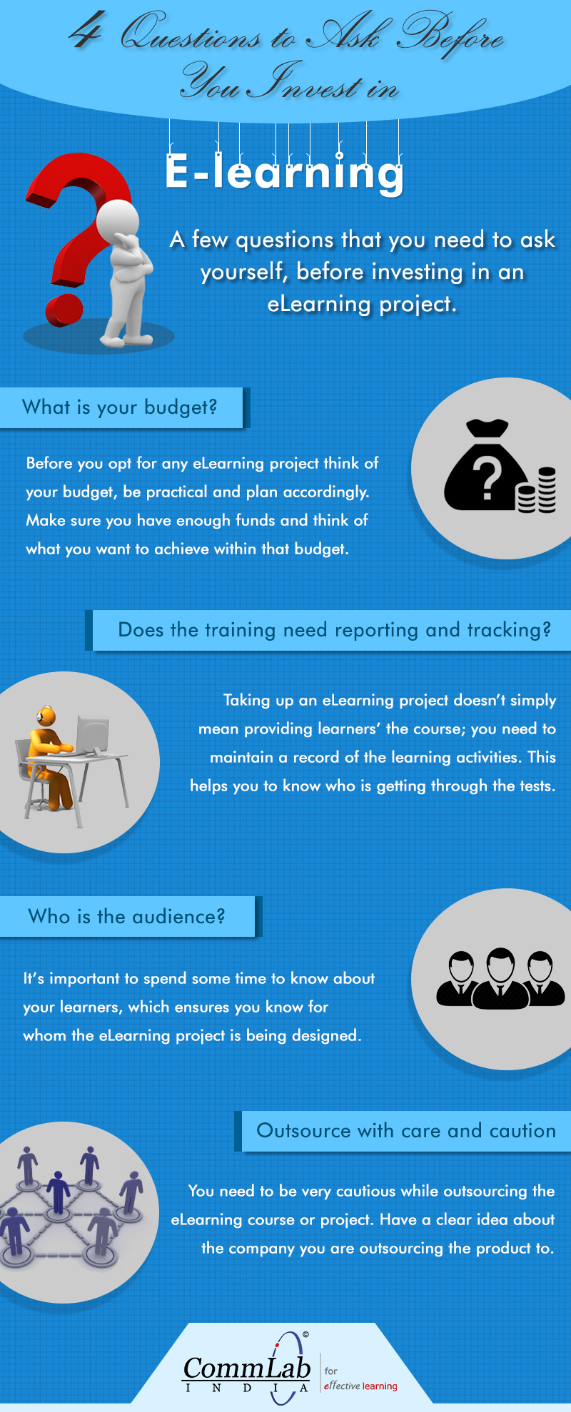 4 Questions You Need to Ask Before Investing in E-learning [Infographic]