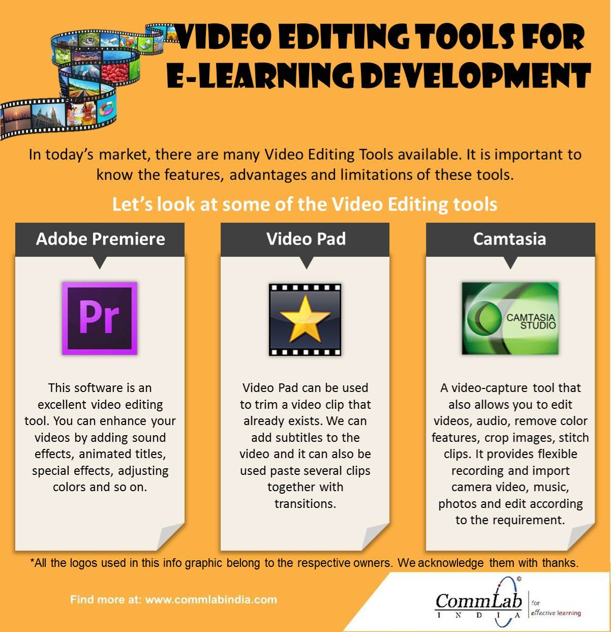Video Editing Tools for E-learning Development - An Infographic