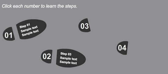 click each Number to Learn the Steps
