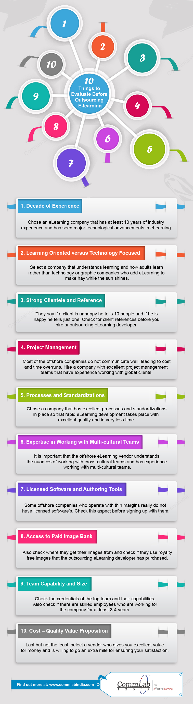 10 Things to Remember Before Outsourcing Your E-learning Project – An Infographic