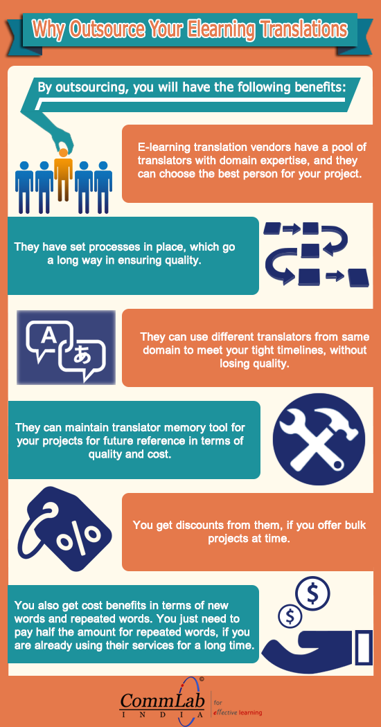 Why Outsource Your E-learning Translations – An Infographic