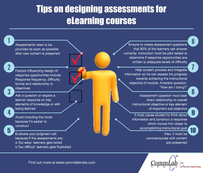 Creating Highly Effective Assessments for your Online Course – An Infographic