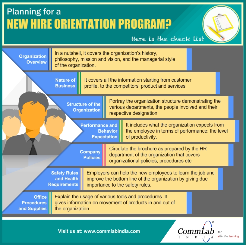 to Build a Successful New Hire Orientation Program – An Infographic