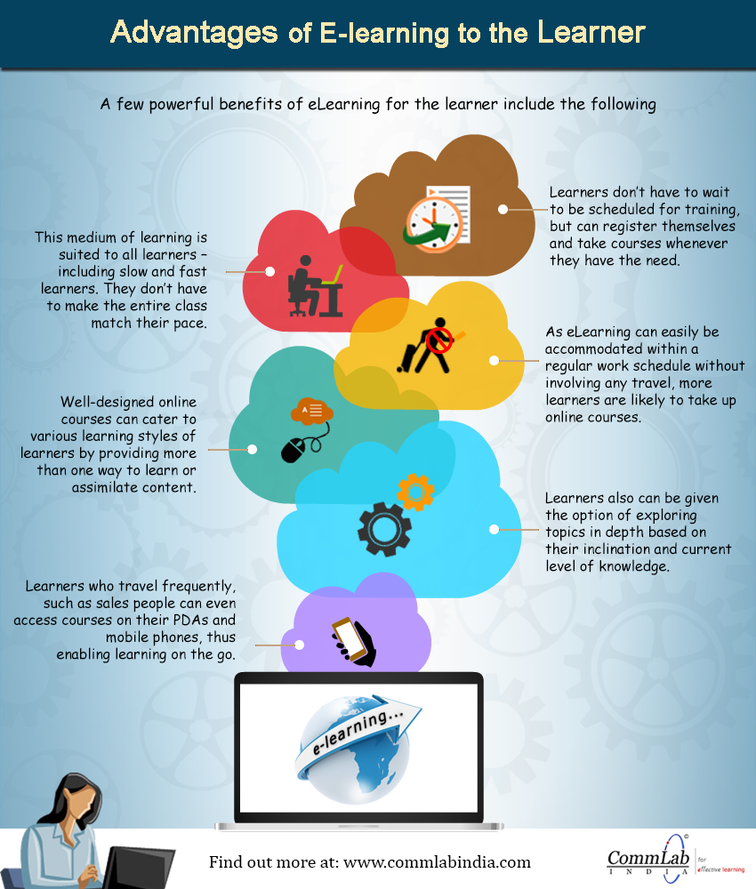 How Does E-learning Benefit the Learner? – An Infographic