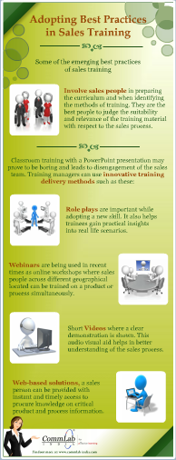 Sales Training- Best Practices to Adopt – An Infographic