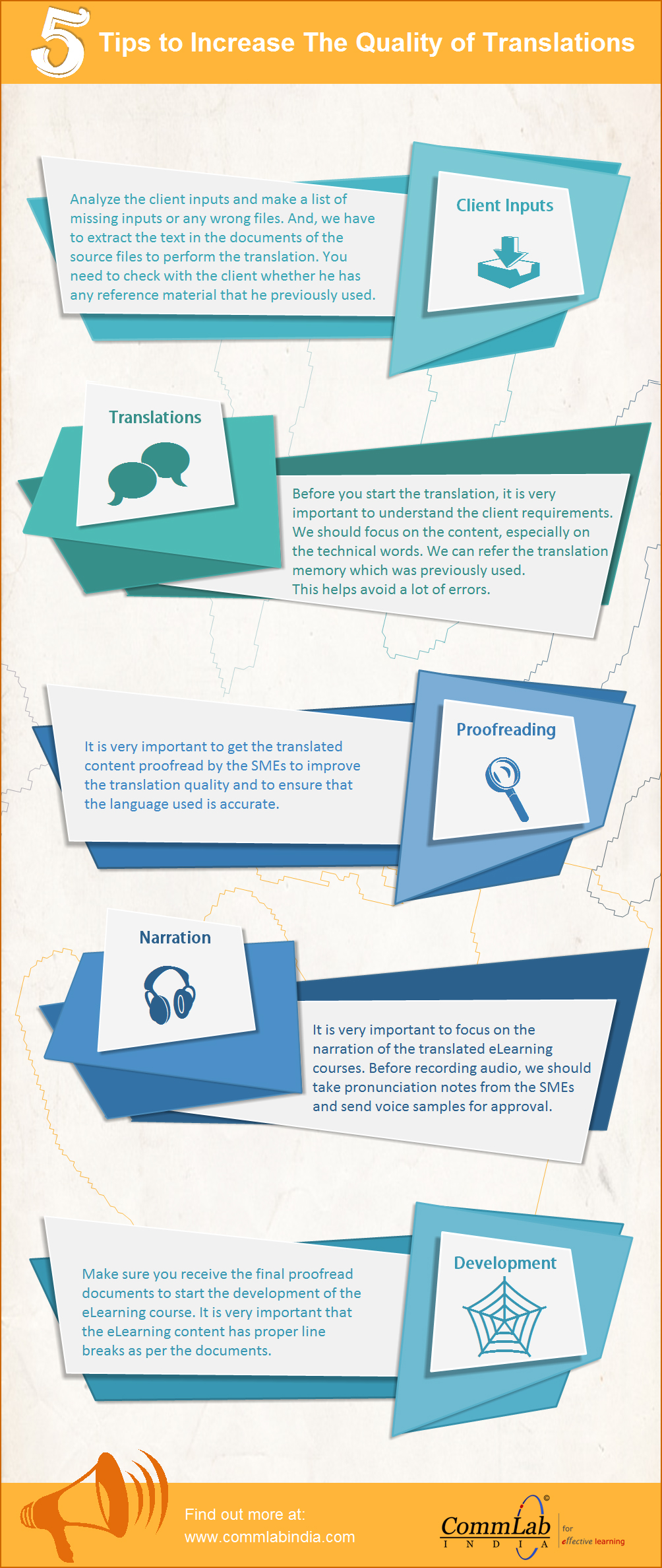 5 Proven Tips for Better E-learning Translations – An Infographic