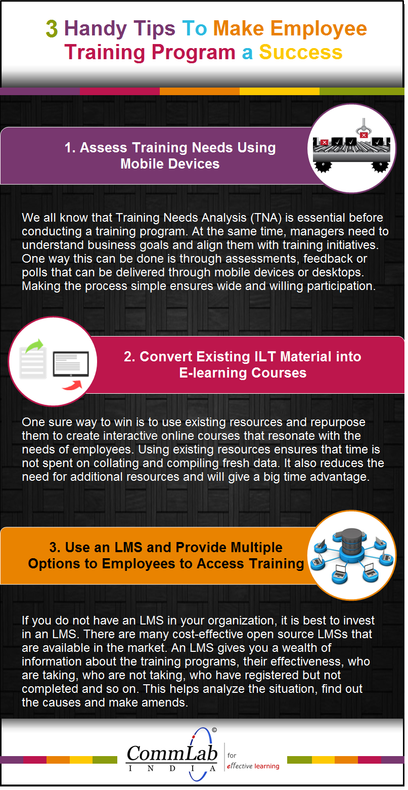 3 Tips to Create a Highly Successful Training Program – An Infographic