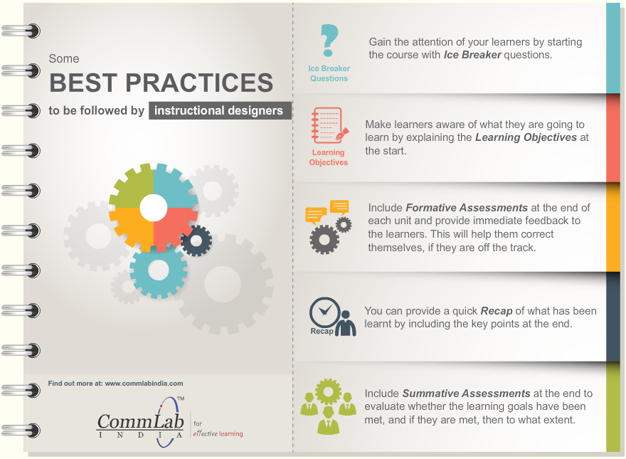 Instructional Design – Best Practices to Create Excellent Courses – An Infographic