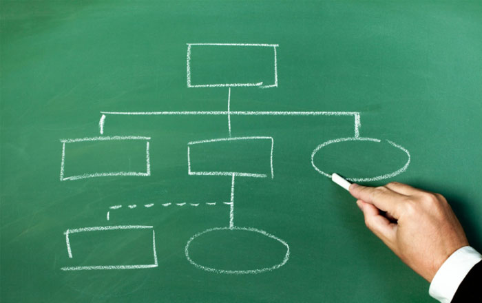 Choosing the Right Instructional Design Strategy for an Online Course