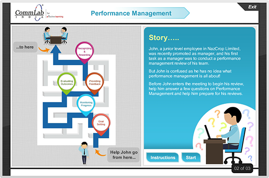Learning outcomes performance management training