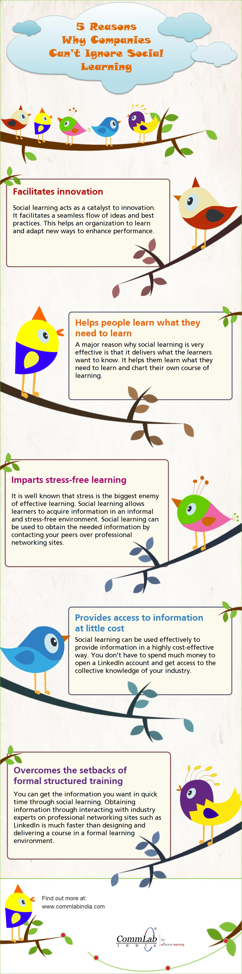5 Reasons Why Social Learning Is Indispensable – An Infographic