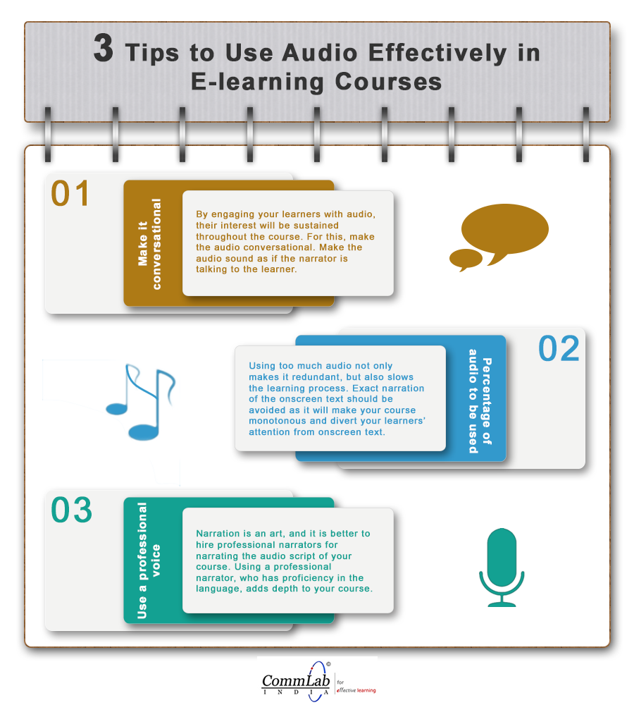 3 Tips to Use Audio Effectively in E-learning Courses – An Infographic