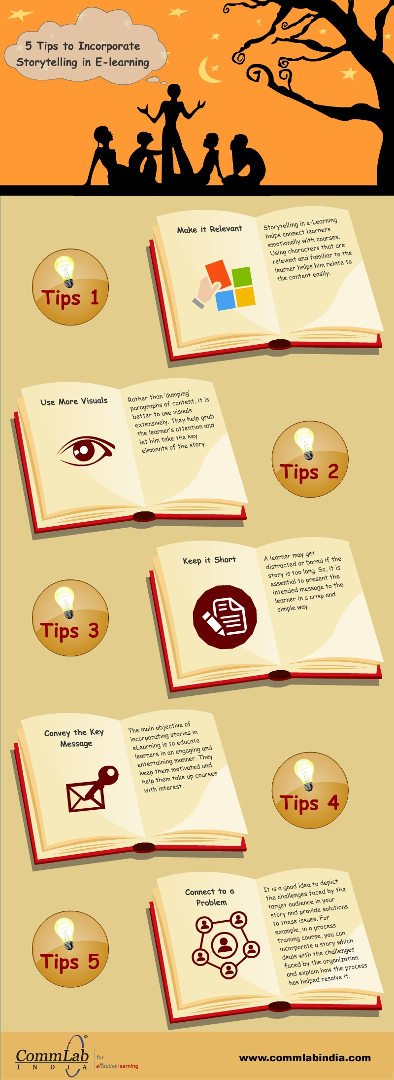 5 Tips to Incorporate Story Telling in E-Learning – An Infographic