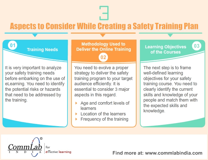 3 Aspects to Consider While Creating a Safety Training Plan – An Infographic