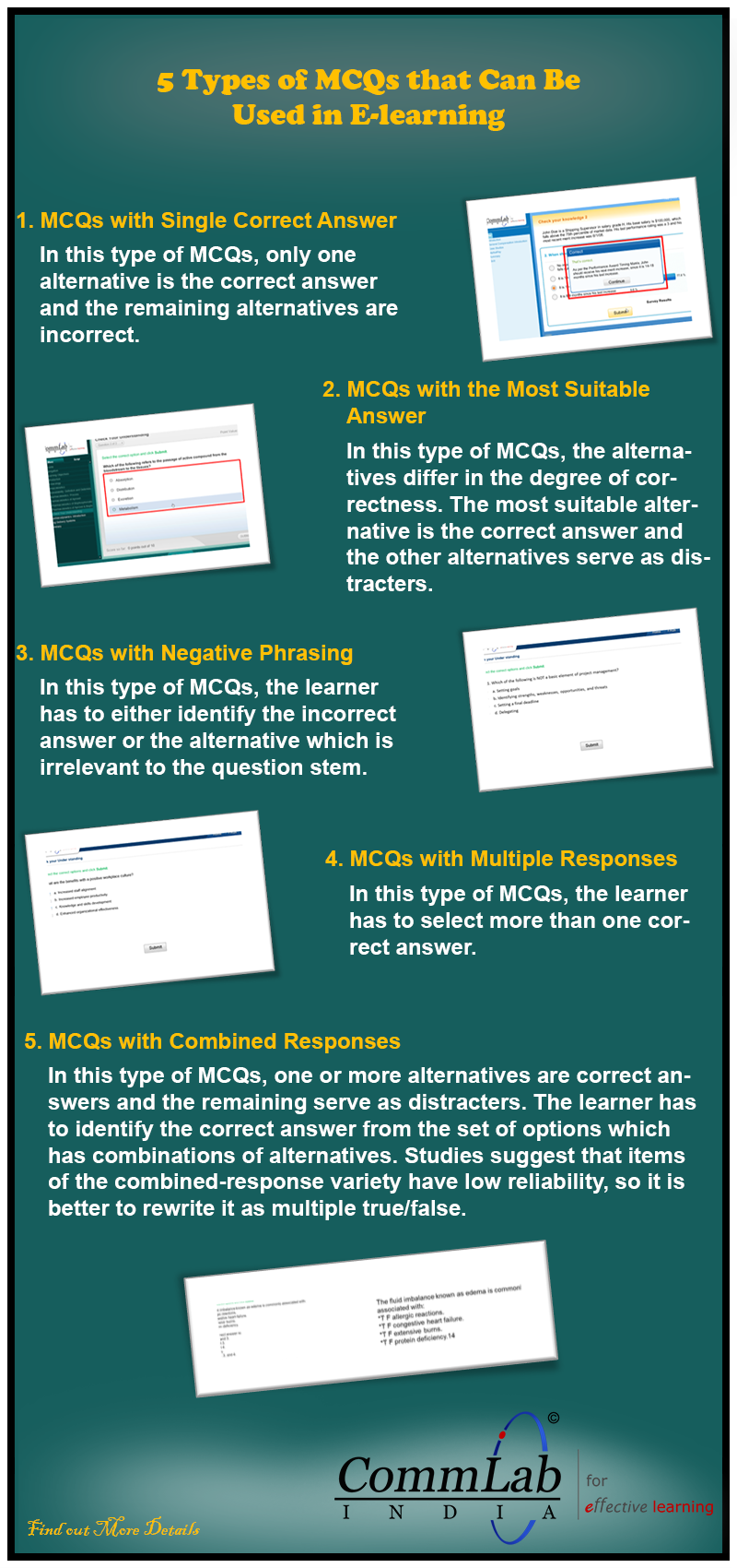 Multiple Choice Question Types in E-learning – An Infographic