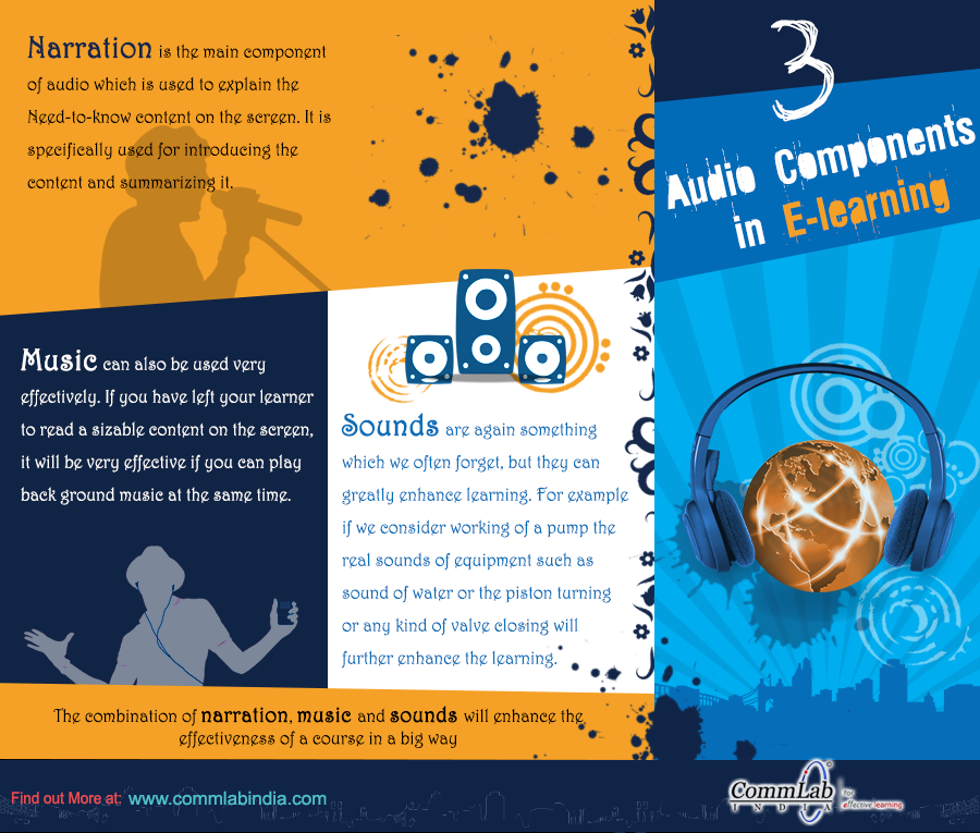 3 Audio Components in E-learning Courses – An Infographic