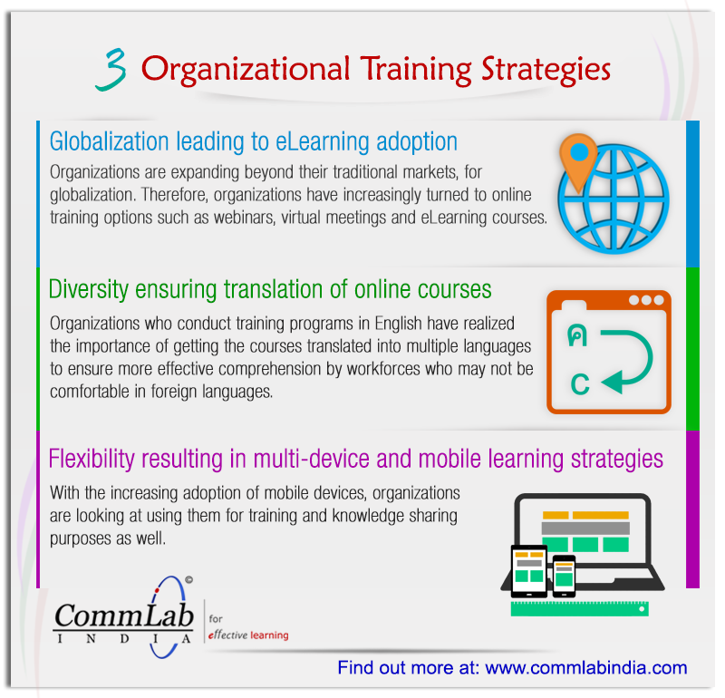 3 Developments that Transformed the Landscape of Corporate Training - An Infographic