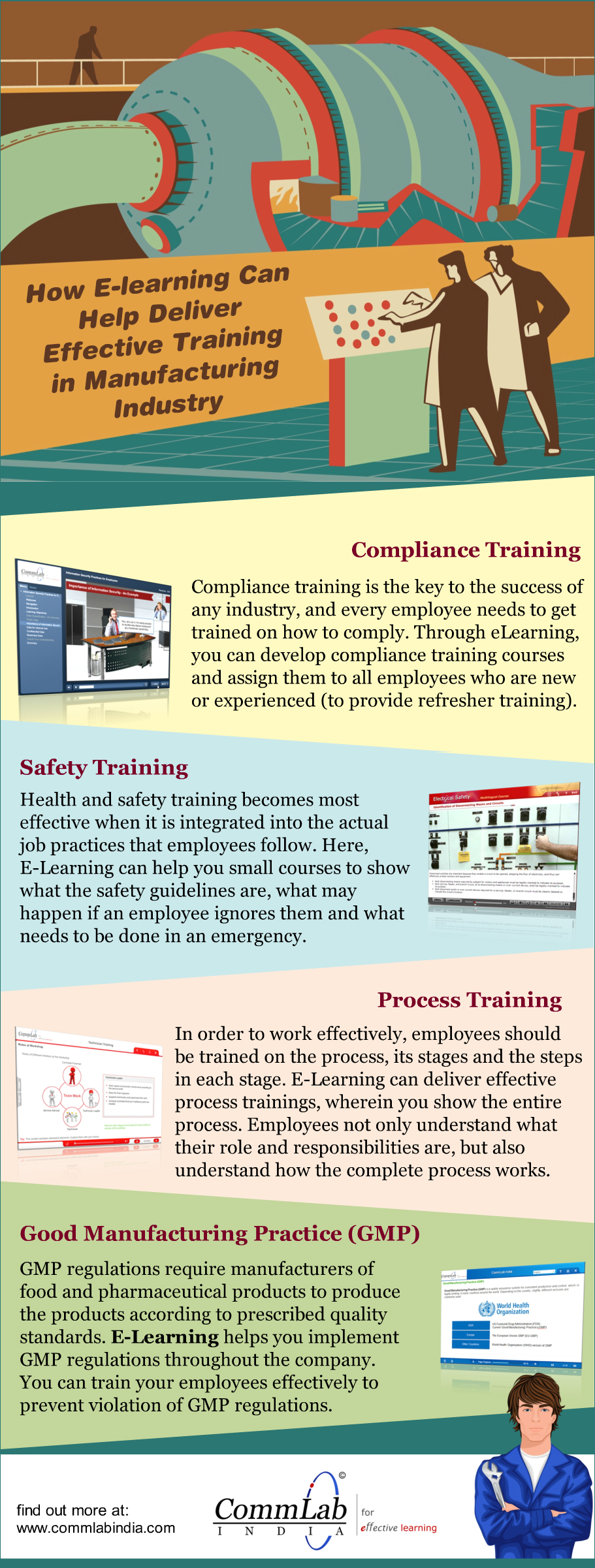 E-learning in the Manufacturing Sector - Imparting Excellent Training – An Infographic