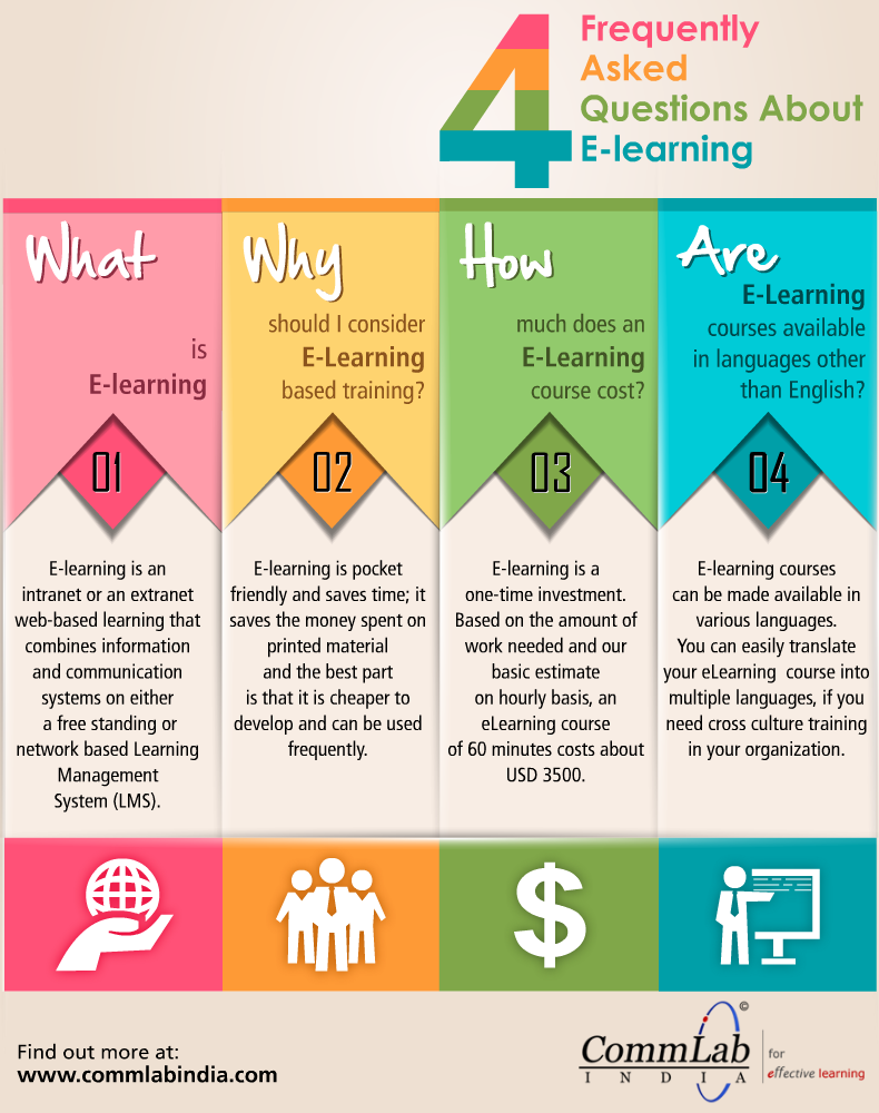 4 Frequently Asked Questions About E-learning – An Infographic