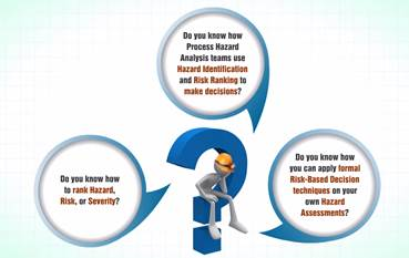 Ask questions before providing the learning objectives
