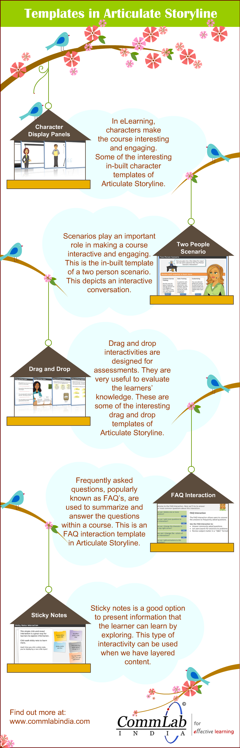 Effective Ways of Using inbuilt-templates in Articulate Storyline - An Infographic