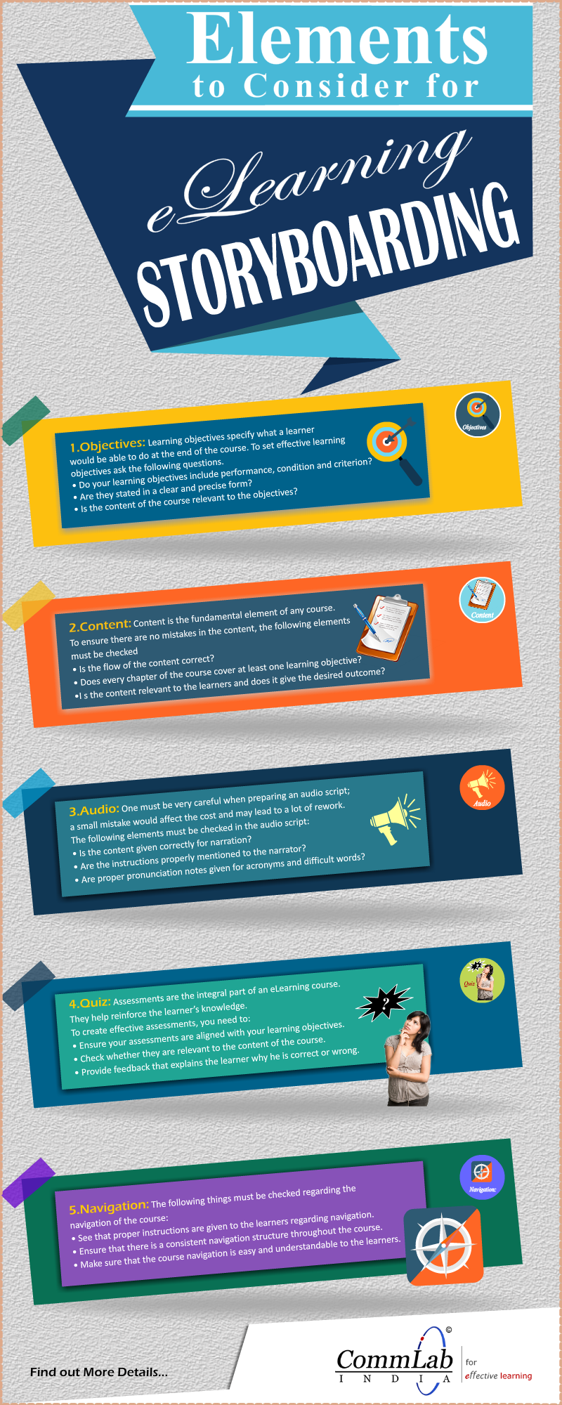 Creation of an Effective E-learning Storyboard - An Infographic