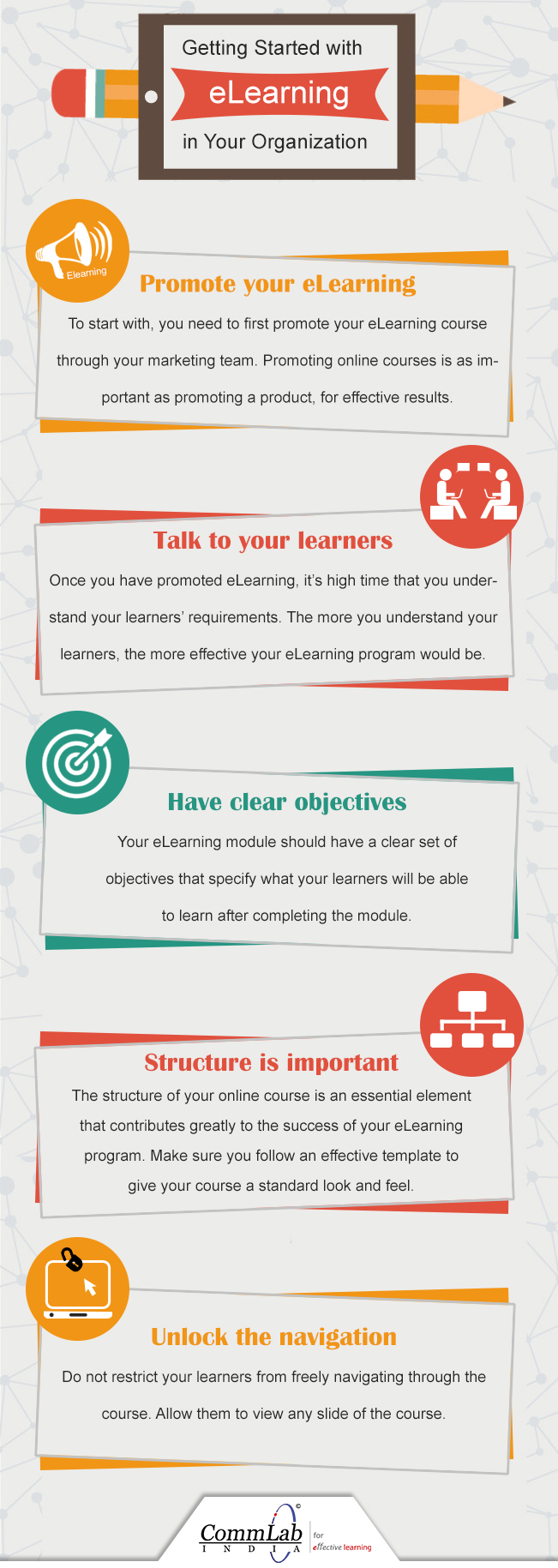 Getting Started with E-learning in Your Organization – An Infographic
