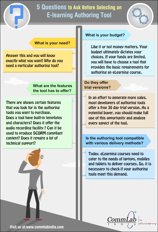 5 Questions to Ask Before Selecting an E-learning Authoring Tool – An Infographic