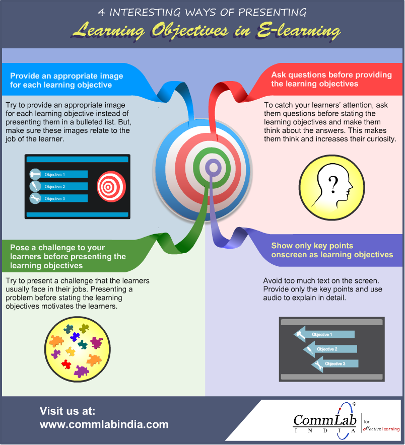 4 Ways of Presenting Learning Objectives in Online courses – An Infographic