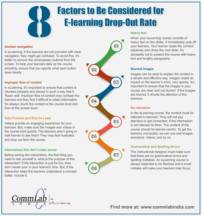 8 Tips to Reduce Dropout Rates in E-learning – An Infographic