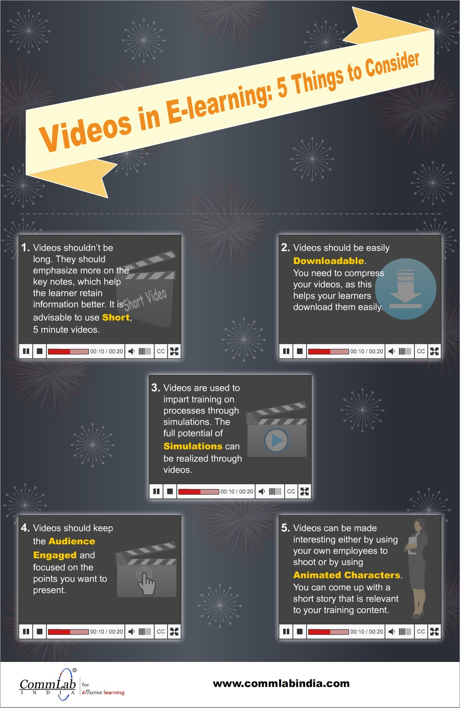Videos in E-learning: 5 Things to Consider- An Infographic