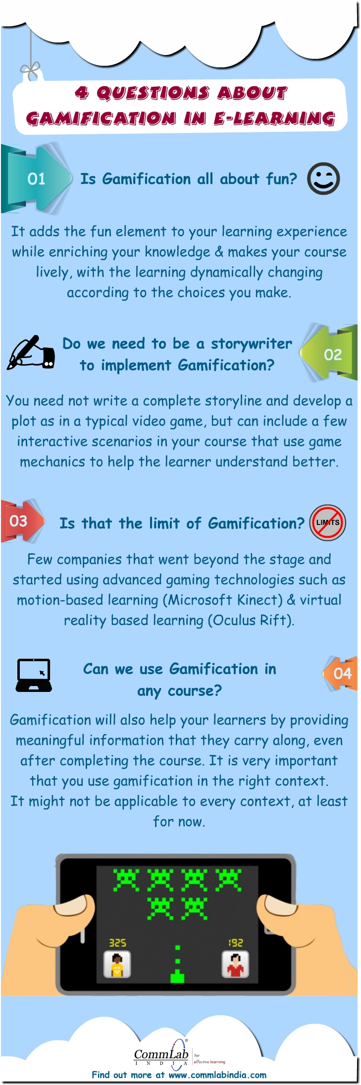 4 Questions about Gamification in E-learning – An Infographic