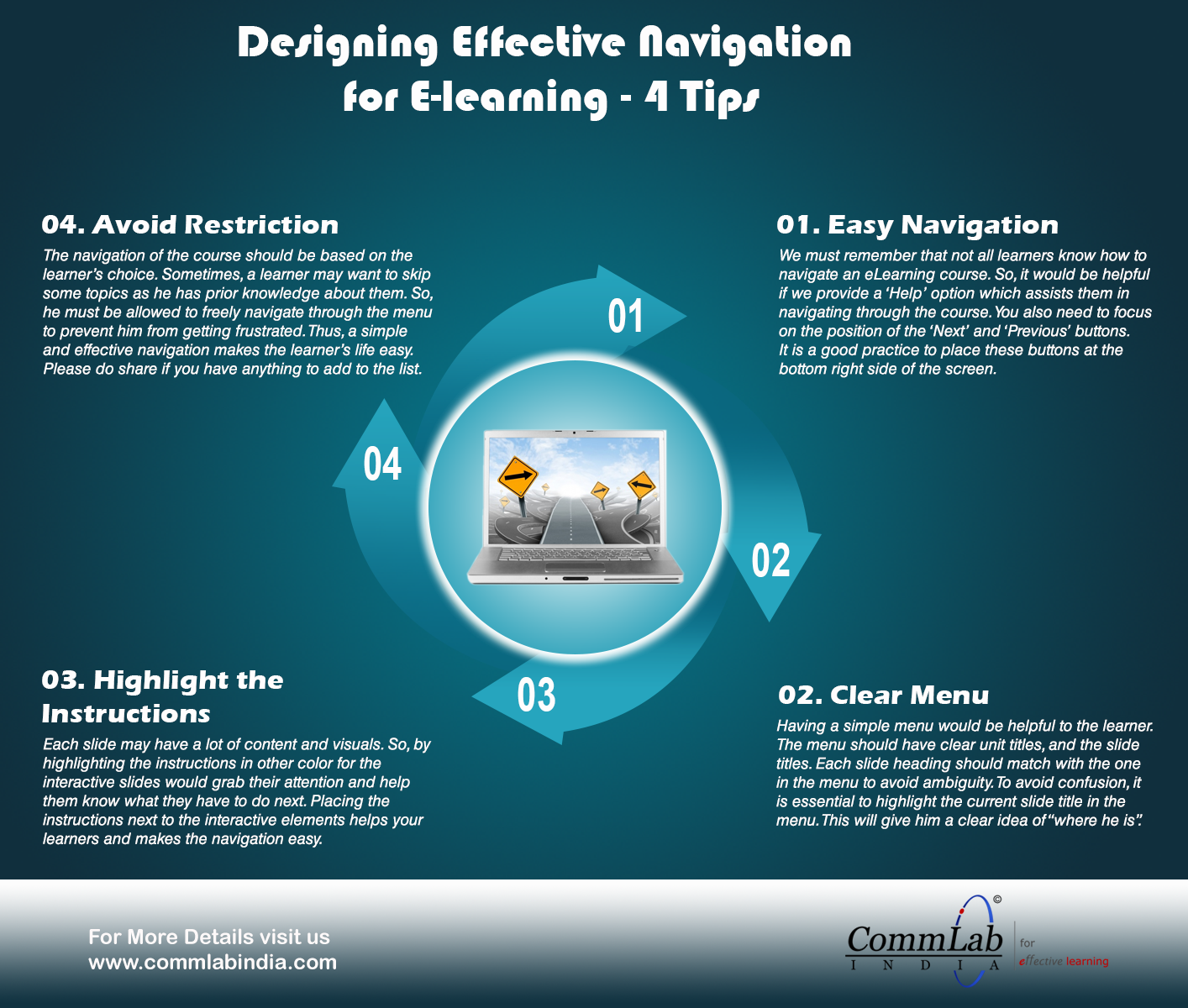 Tips to Design Effective Navigation for Your E-learning Course ...