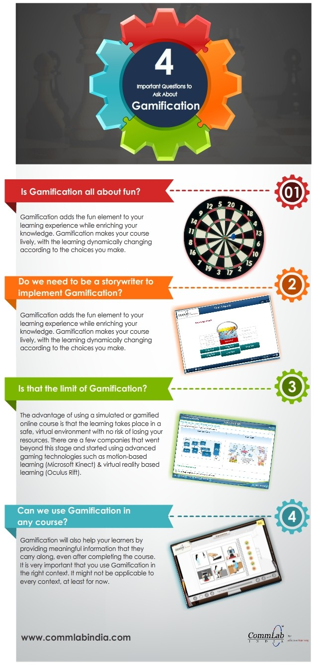 4 Important Questions to Ask About Gamification in Elearning – An Infographic