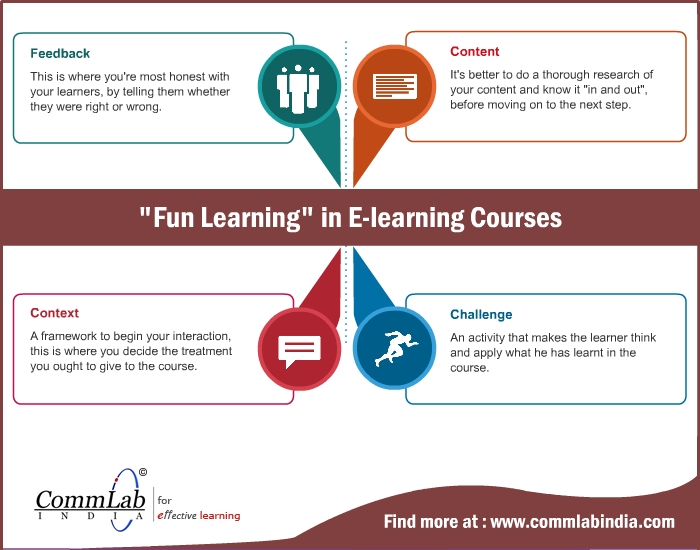4 Ways to Make Highly Effective and Fun-filled E-learning Courses – An Infographic
